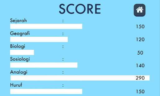 Awesome Quiz - Game Smartphone Meningkatkan Kreativitas